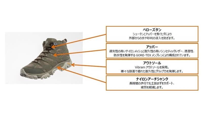 MERRELL(メレル) 新発売の登山靴の詳細