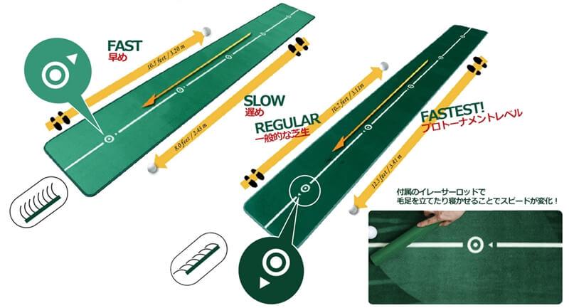 リアル芝スピードのロングパターマットがオンラインで新発売